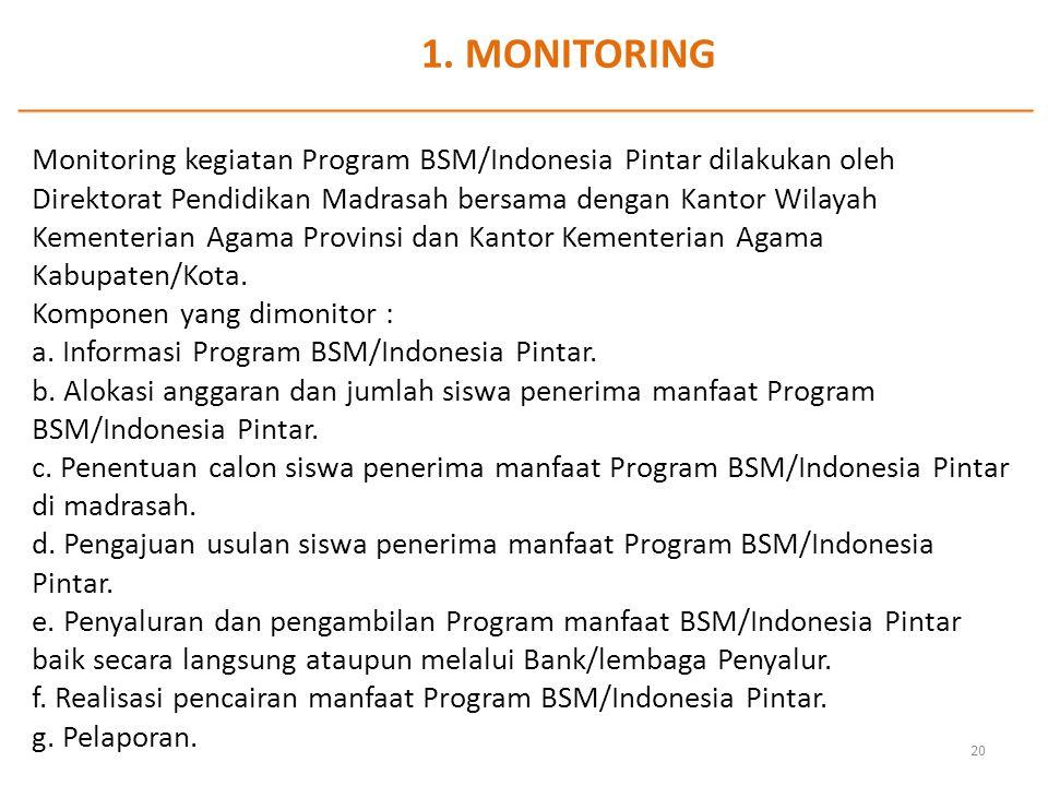 1. MONITORING