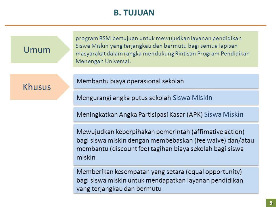 Umum Khusus B. TUJUAN Membantu biaya operasional sekolah