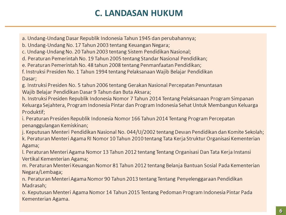 C. LANDASAN HUKUM a. Undang-Undang Dasar Republik Indonesia Tahun 1945 dan perubahannya; b. Undang-Undang No. 17 Tahun 2003 tentang Keuangan Negara;