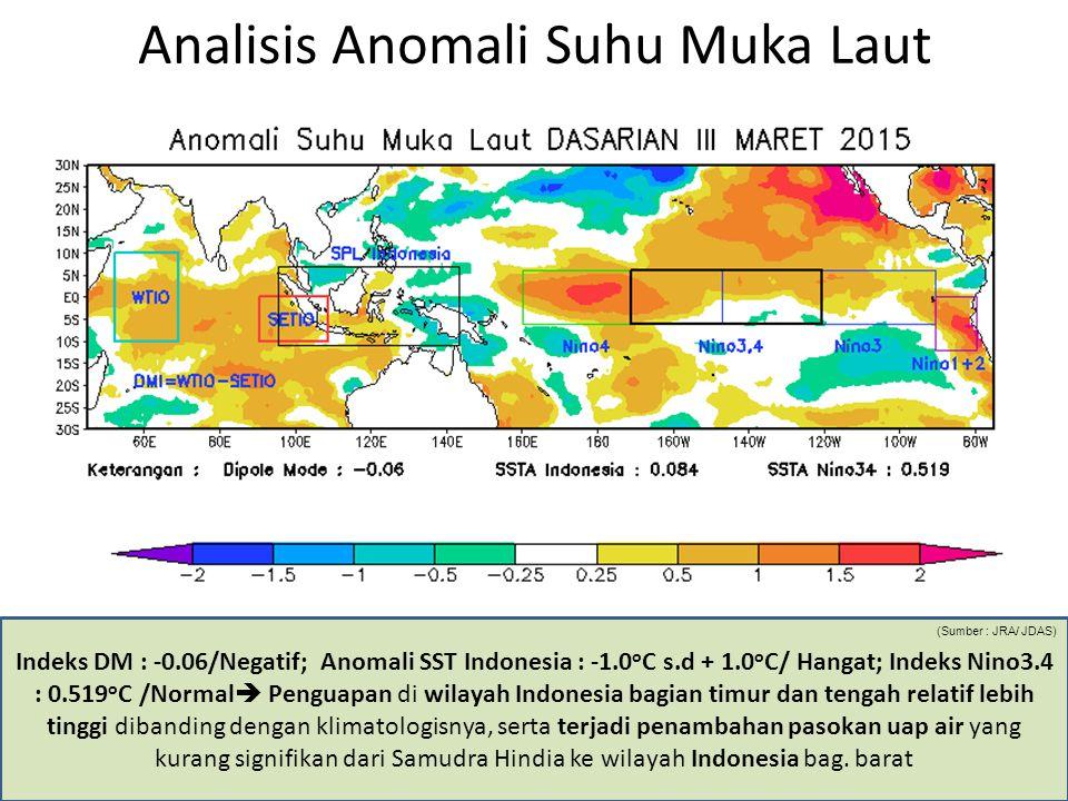 Analisis Anomali Suhu Muka Laut