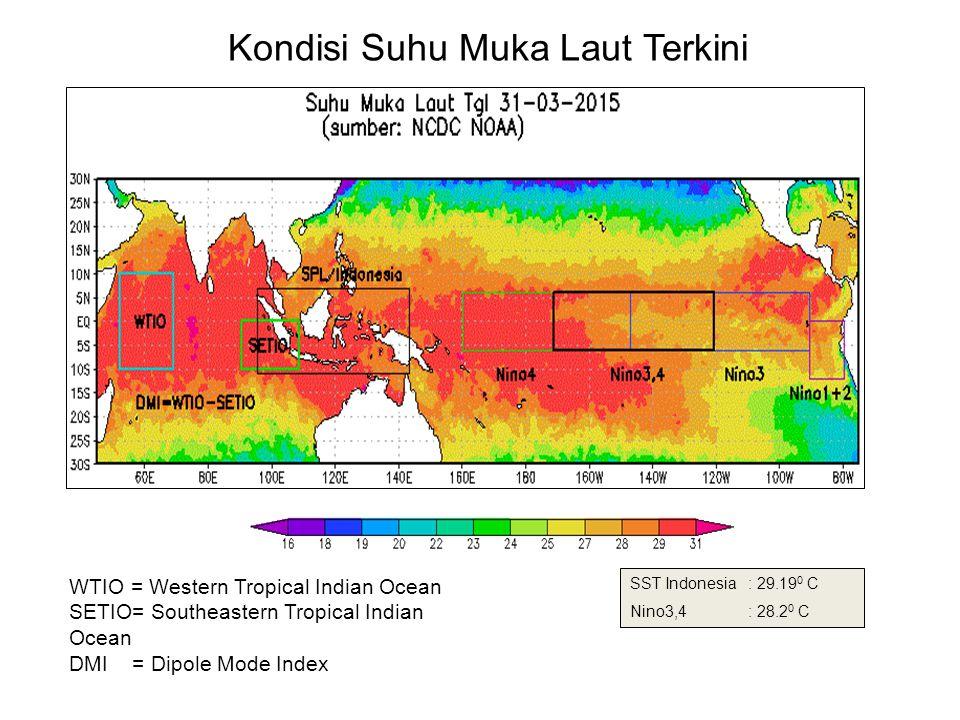 Kondisi Suhu Muka Laut Terkini