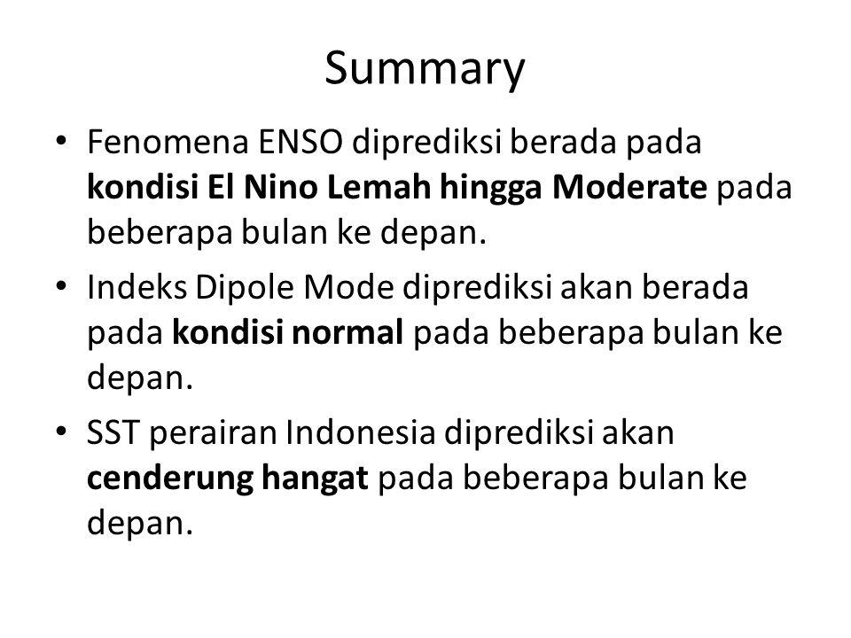 Summary Fenomena ENSO diprediksi berada pada kondisi El Nino Lemah hingga Moderate pada beberapa bulan ke depan.