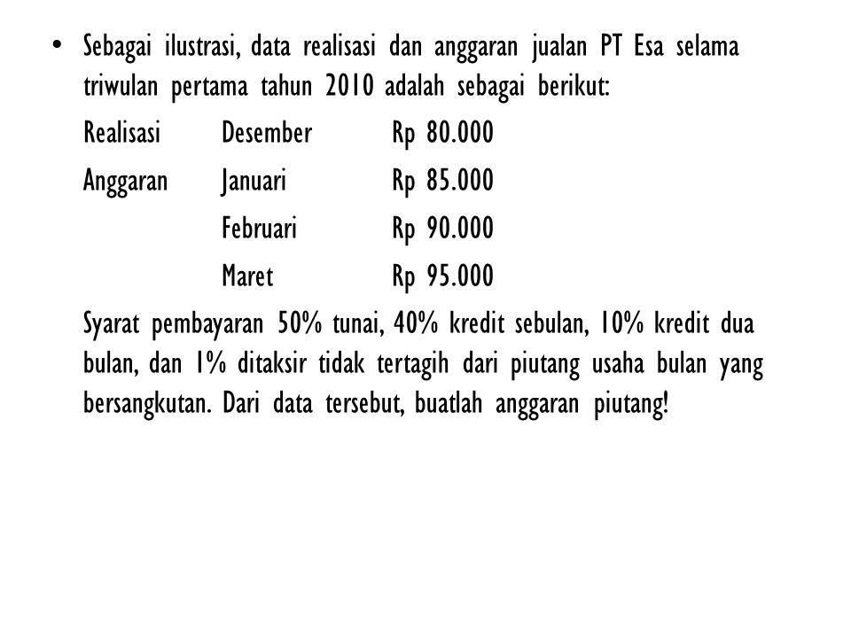 Sebagai ilustrasi, data realisasi dan anggaran jualan PT Esa selama triwulan pertama tahun 2010 adalah sebagai berikut: