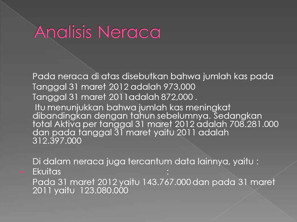 Analisis Neraca Pada neraca di atas disebutkan bahwa jumlah kas pada