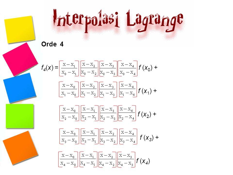 Orde 4 f4(x) = f (x0) + f (x1) + f (x2) + f (x3) + f (x4)