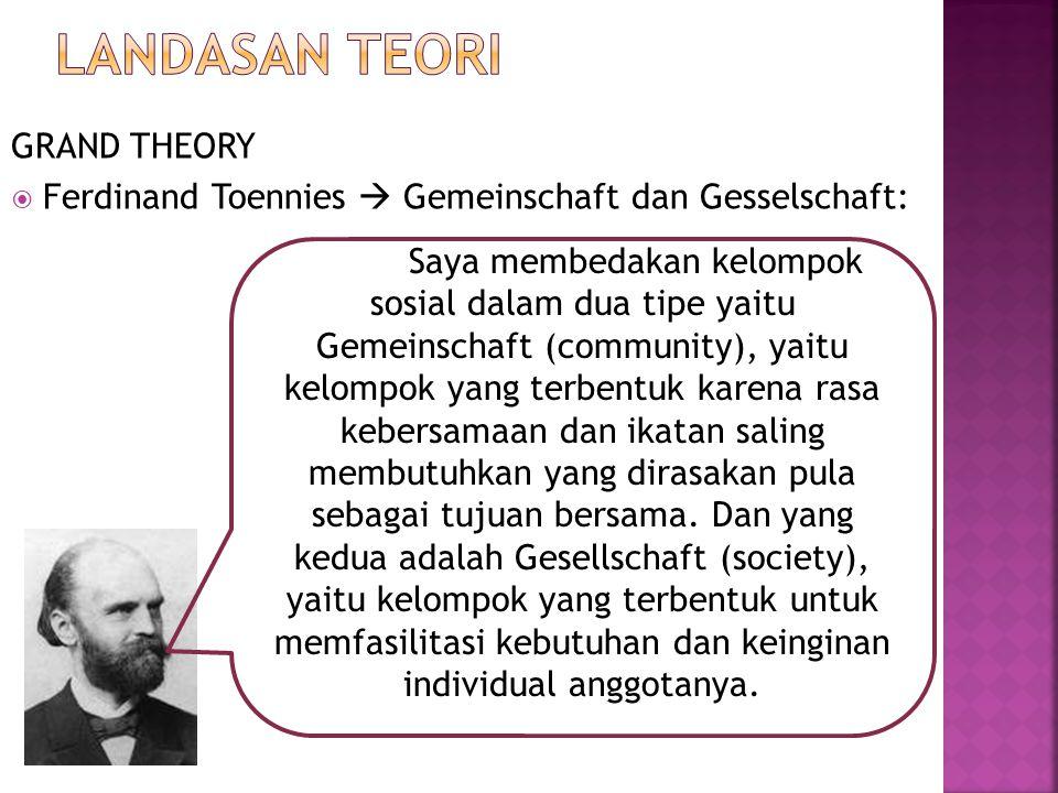 Landasan teori GRAND THEORY