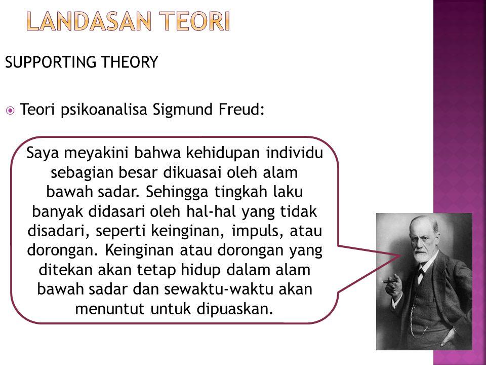 LANDASAN TEORI SUPPORTING THEORY Teori psikoanalisa Sigmund Freud: