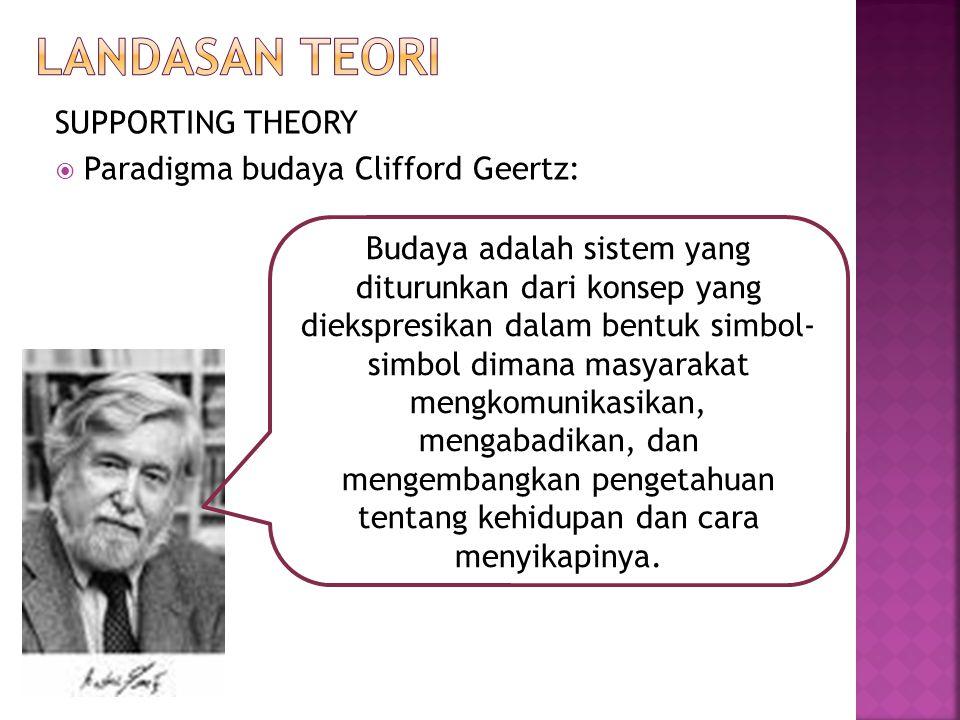 Landasan teori SUPPORTING THEORY Paradigma budaya Clifford Geertz:
