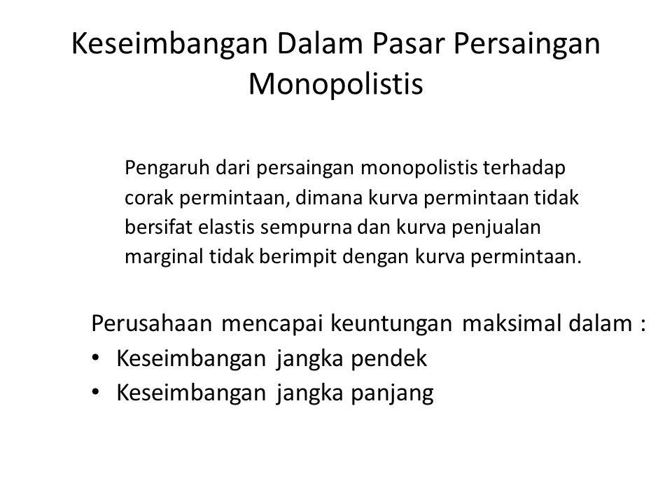 Keseimbangan Dalam Pasar Persaingan Monopolistis