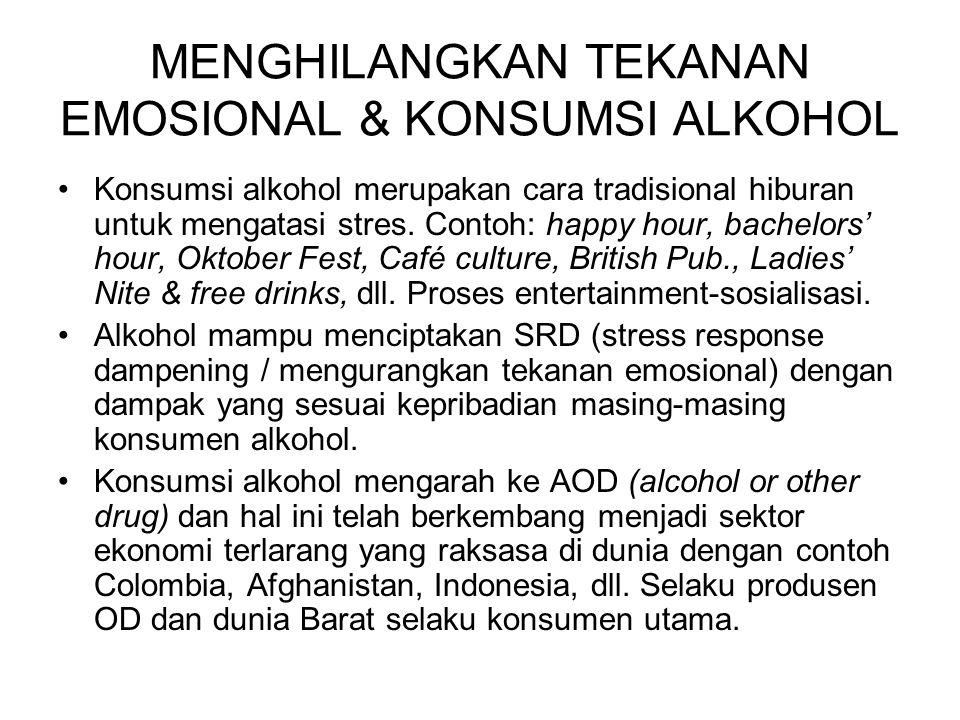 MENGHILANGKAN TEKANAN EMOSIONAL & KONSUMSI ALKOHOL