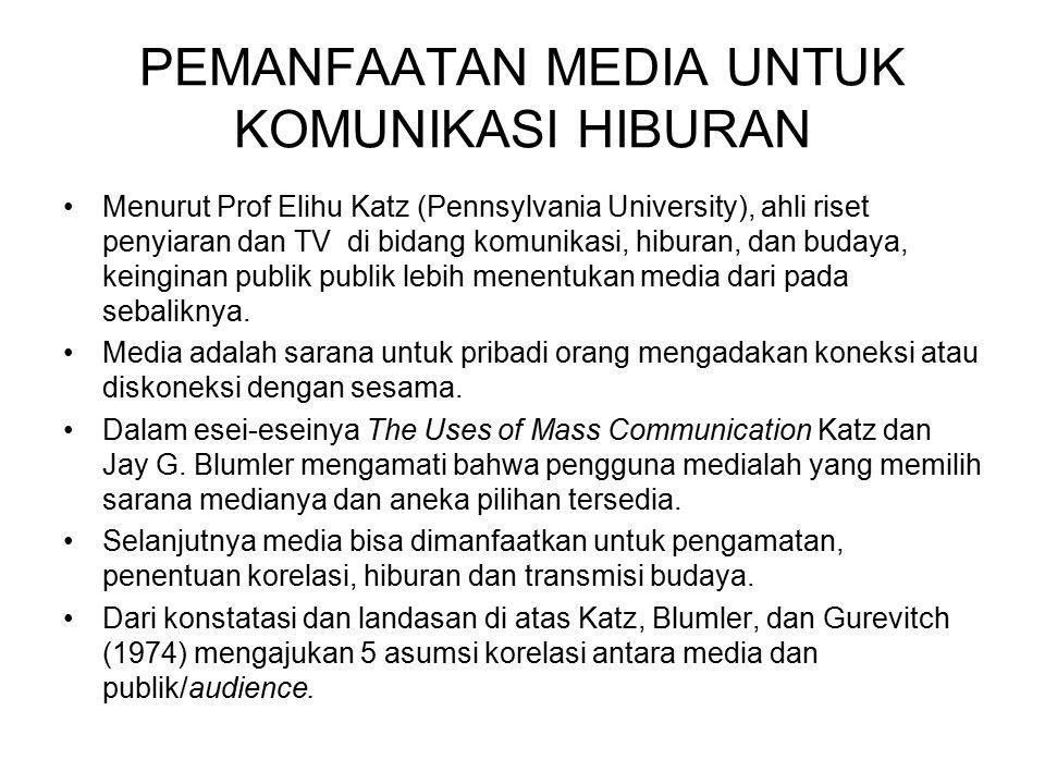 PEMANFAATAN MEDIA UNTUK KOMUNIKASI HIBURAN
