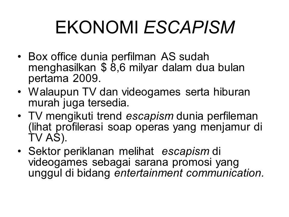 EKONOMI ESCAPISM Box office dunia perfilman AS sudah menghasilkan $ 8,6 milyar dalam dua bulan pertama 2009.