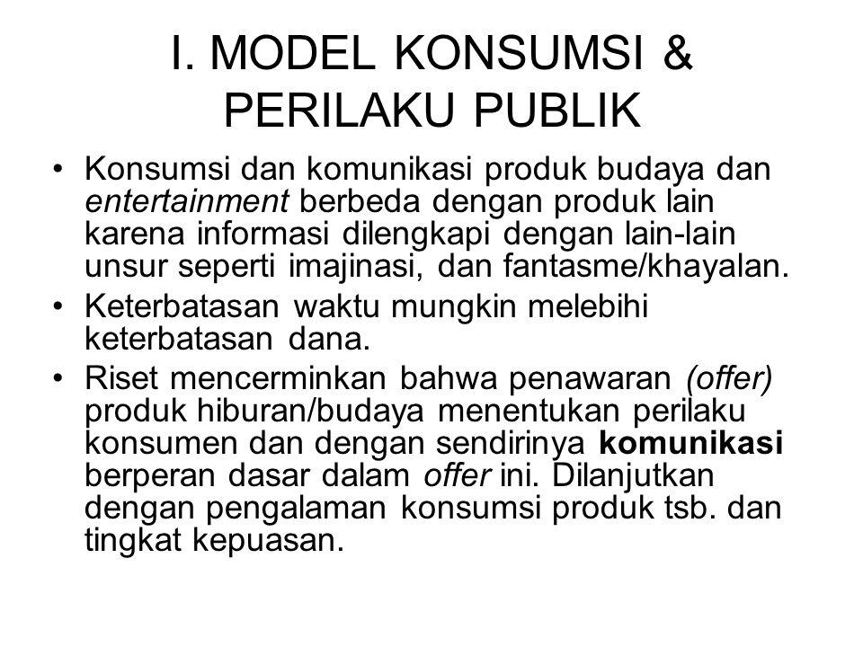 I. MODEL KONSUMSI & PERILAKU PUBLIK