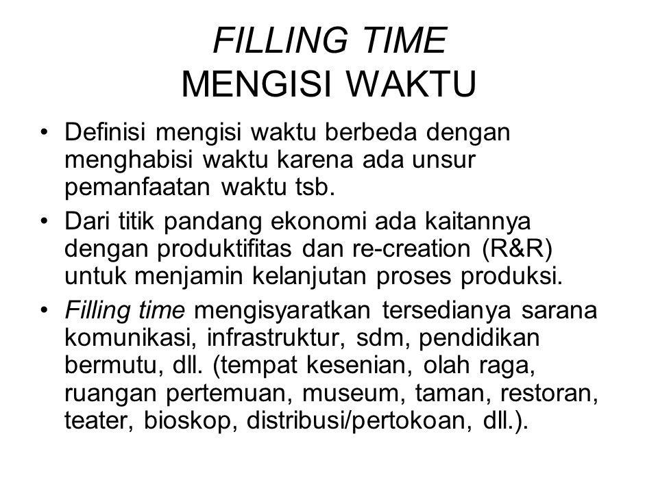 FILLING TIME MENGISI WAKTU