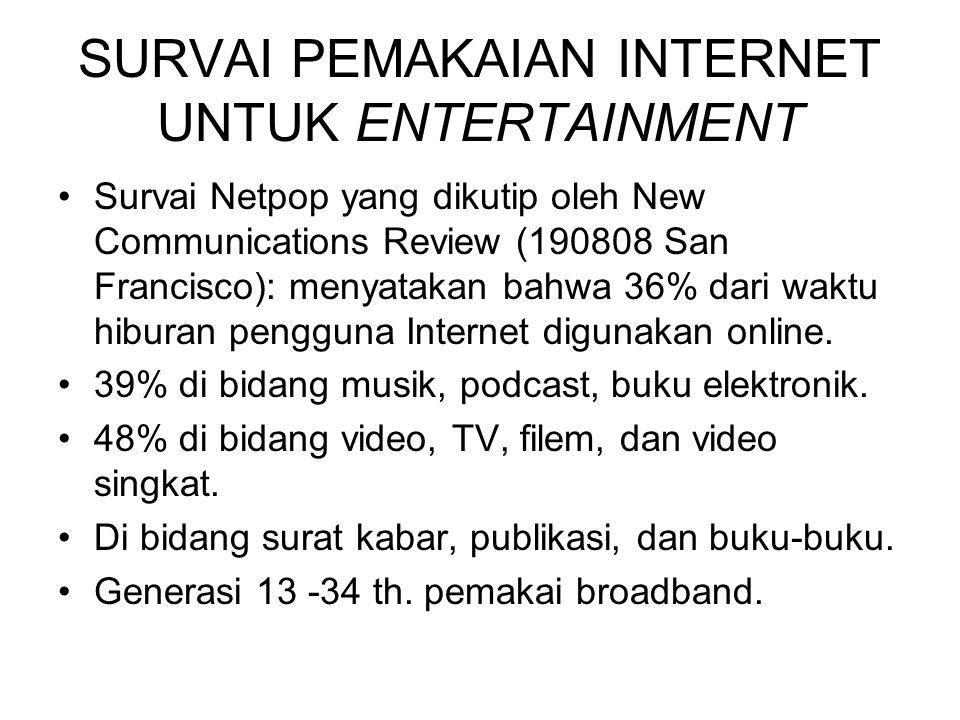 SURVAI PEMAKAIAN INTERNET UNTUK ENTERTAINMENT
