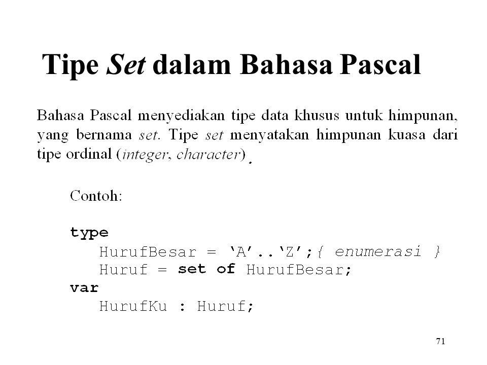 Tipe Set dalam Bahasa Pascal