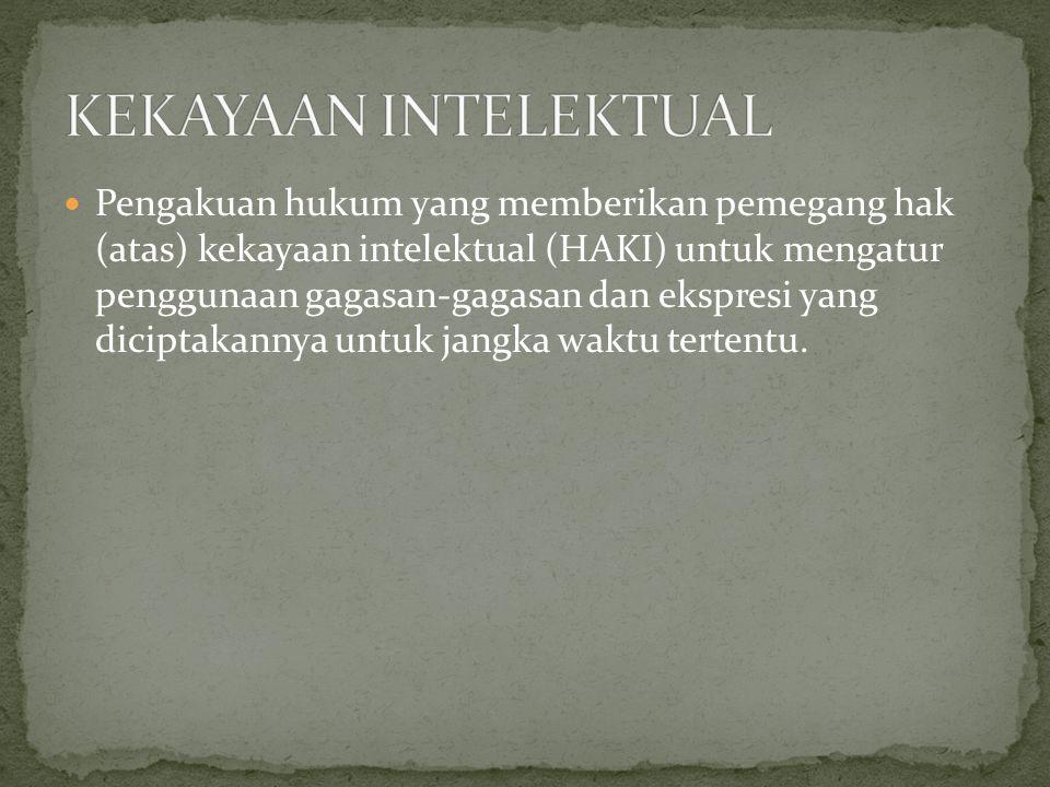 KEKAYAAN INTELEKTUAL