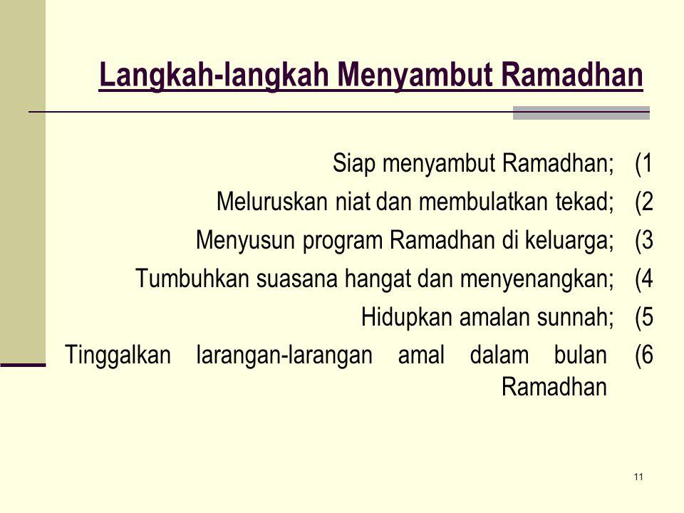 Langkah-langkah Menyambut Ramadhan