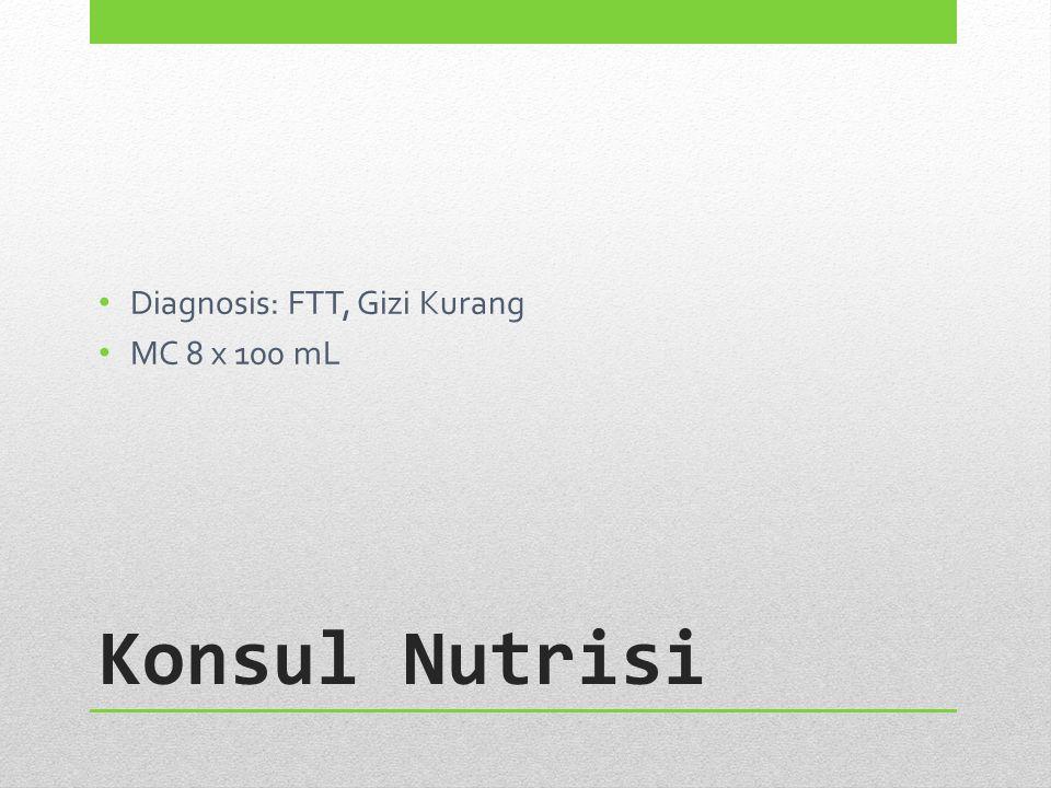 Diagnosis: FTT, Gizi Kurang