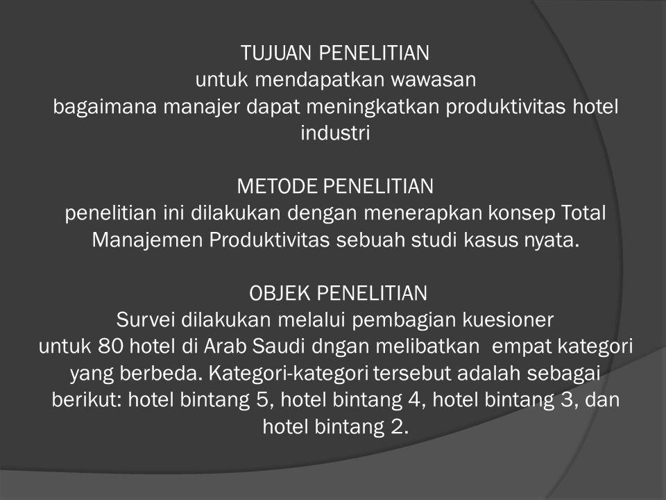 TUJUAN PENELITIAN untuk mendapatkan wawasan bagaimana manajer dapat meningkatkan produktivitas hotel industri METODE PENELITIAN penelitian ini dilakukan dengan menerapkan konsep Total Manajemen Produktivitas sebuah studi kasus nyata.