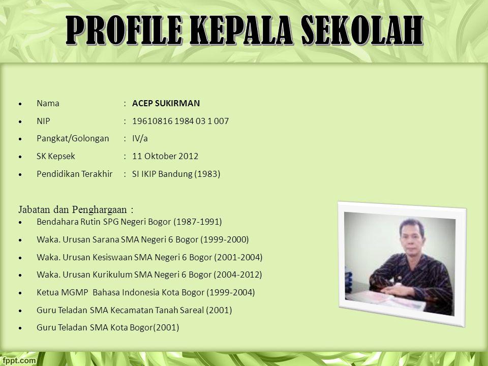 PROFILE KEPALA SEKOLAH