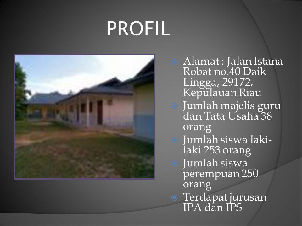 PROFIL Alamat : Jalan Istana Robat no.40 Daik Lingga, 29172, Kepulauan Riau. Jumlah majelis guru dan Tata Usaha 38 orang.