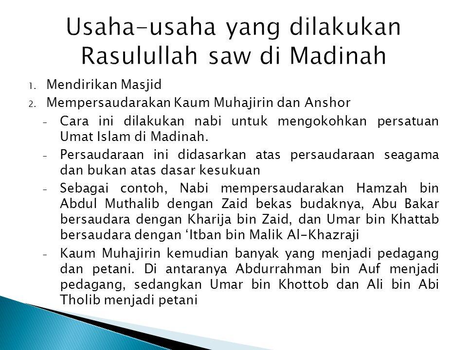 Usaha-usaha yang dilakukan Rasulullah saw di Madinah