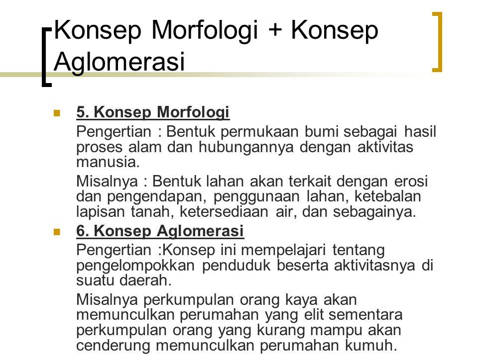 Konsep Morfologi + Konsep Aglomerasi