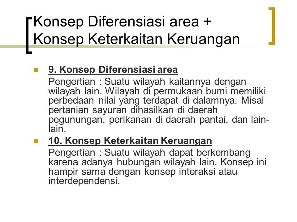 Konsep Diferensiasi area + Konsep Keterkaitan Keruangan