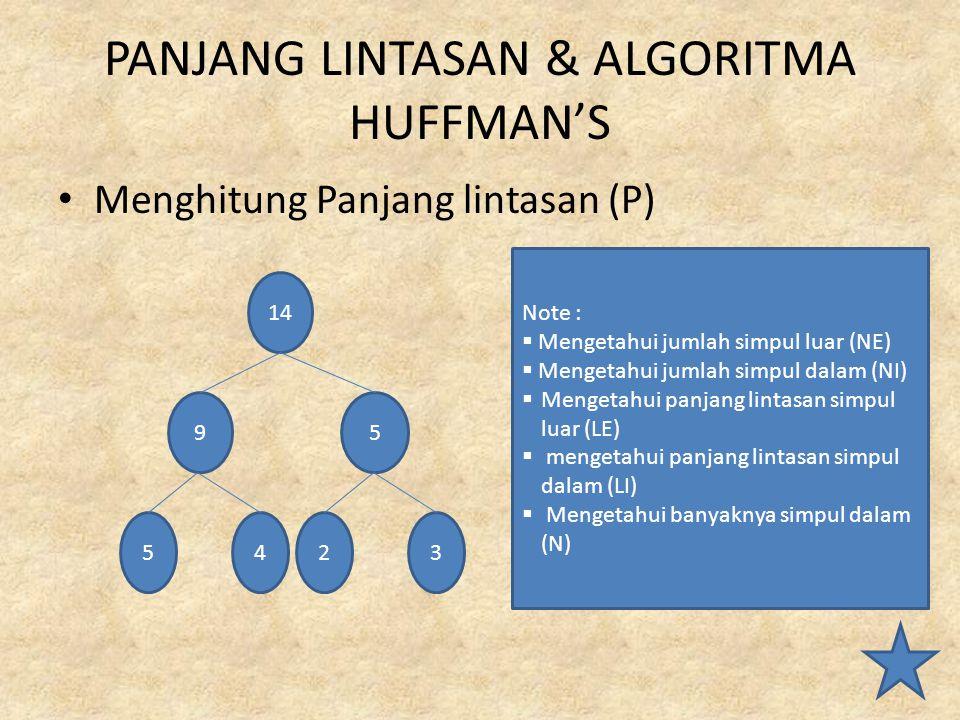 PANJANG LINTASAN & ALGORITMA HUFFMAN'S