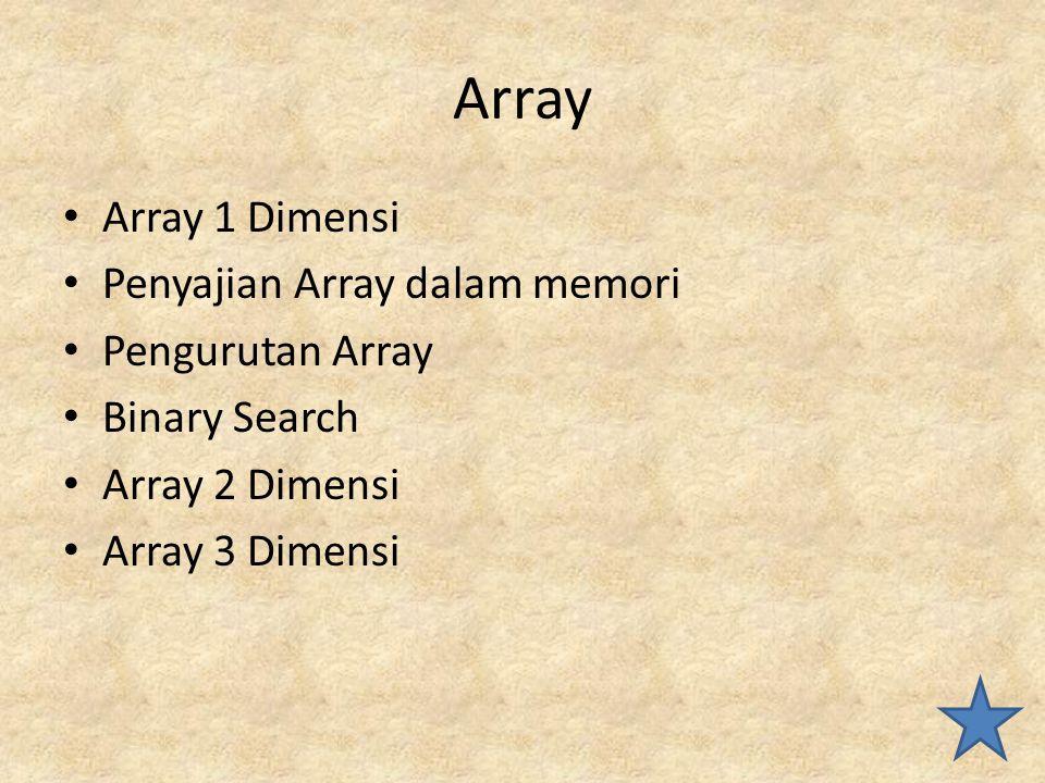 Array Array 1 Dimensi Penyajian Array dalam memori Pengurutan Array