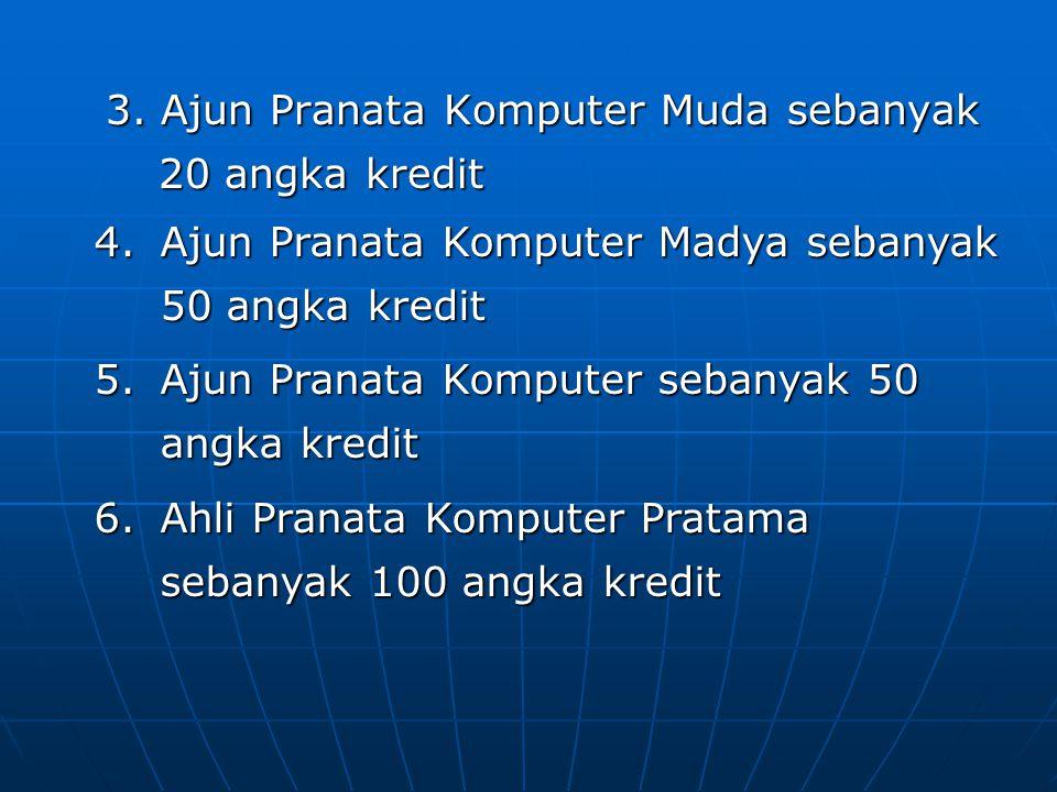 3. Ajun Pranata Komputer Muda sebanyak 20 angka kredit