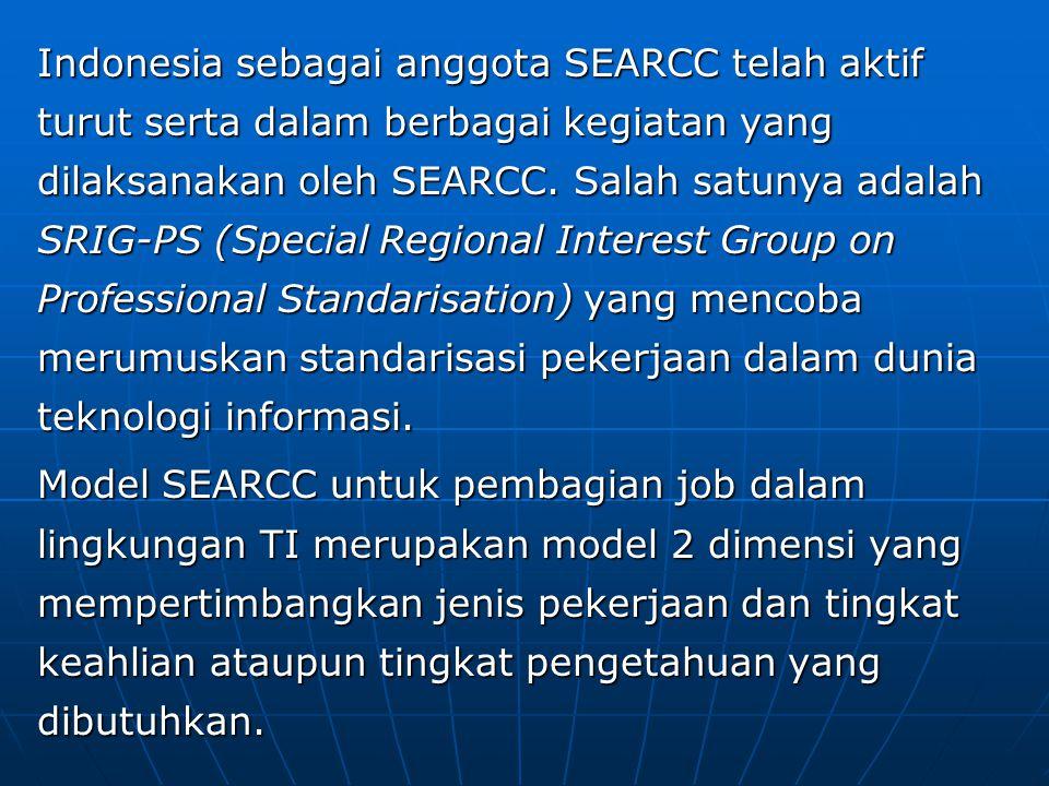 Indonesia sebagai anggota SEARCC telah aktif turut serta dalam berbagai kegiatan yang dilaksanakan oleh SEARCC. Salah satunya adalah SRIG-PS (Special Regional Interest Group on Professional Standarisation) yang mencoba merumuskan standarisasi pekerjaan dalam dunia teknologi informasi.
