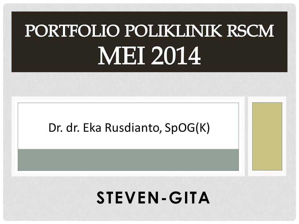 PORTFOLIO POLIKLINIK RSCM Mei 2014