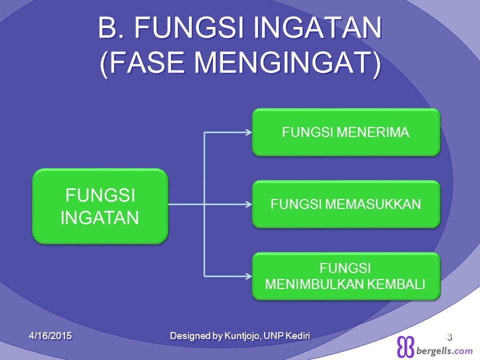 B. FUNGSI INGATAN (FASE MENGINGAT)