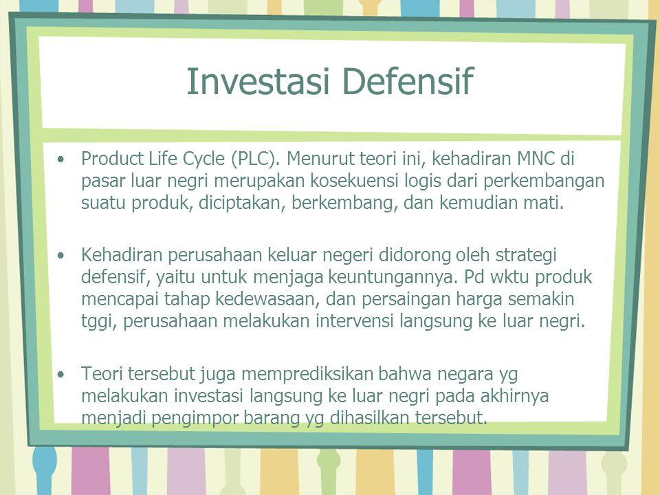Investasi Defensif