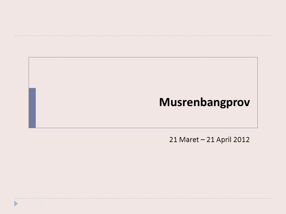 Musrenbangprov 21 Maret – 21 April 2012