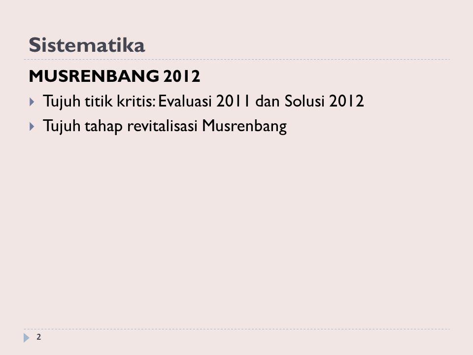 Sistematika MUSRENBANG 2012