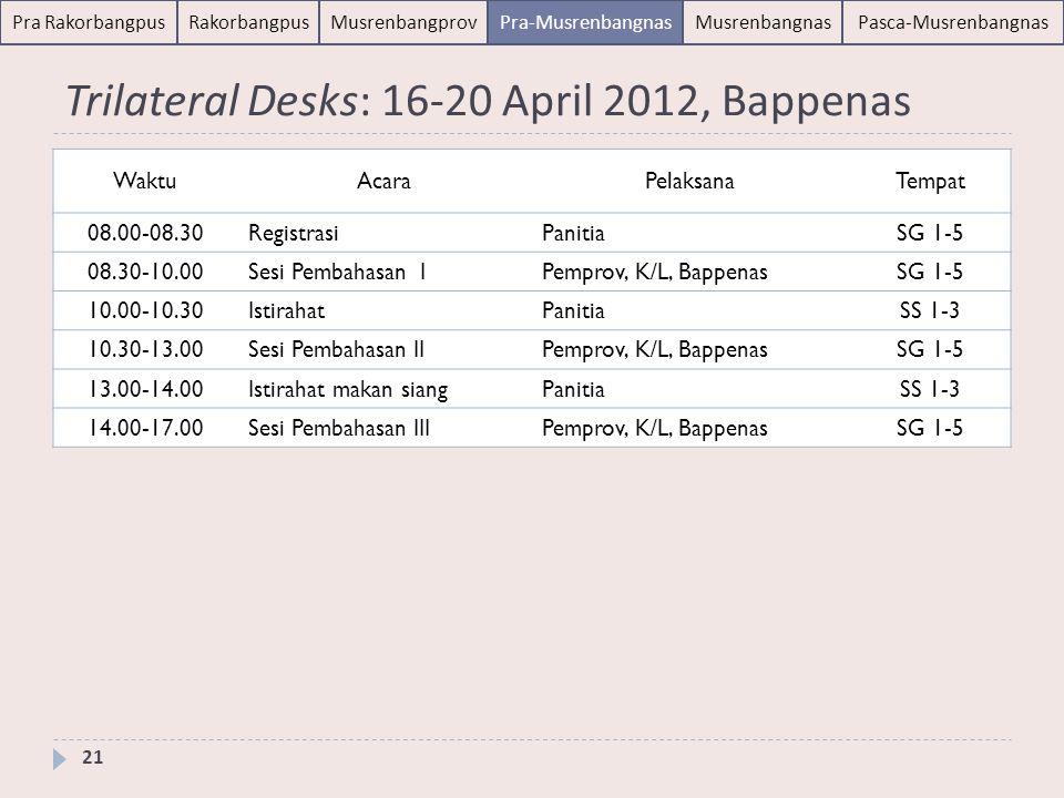 Trilateral Desks: 16-20 April 2012, Bappenas
