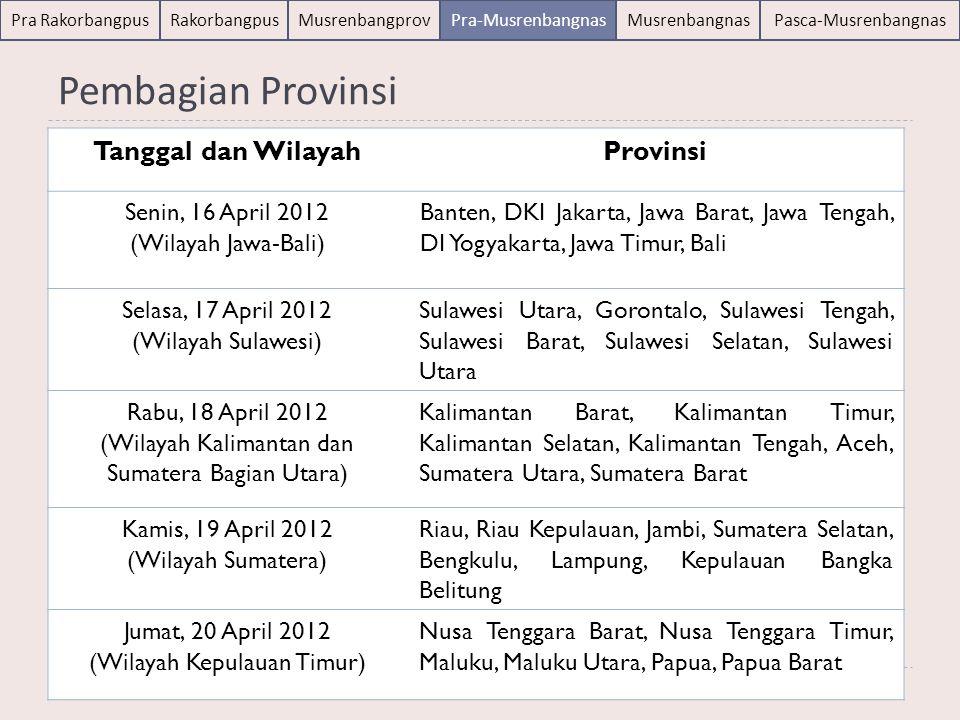 Pembagian Provinsi Tanggal dan Wilayah Provinsi Senin, 16 April 2012