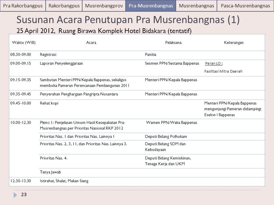 Susunan Acara Penutupan Pra Musrenbangnas (1)