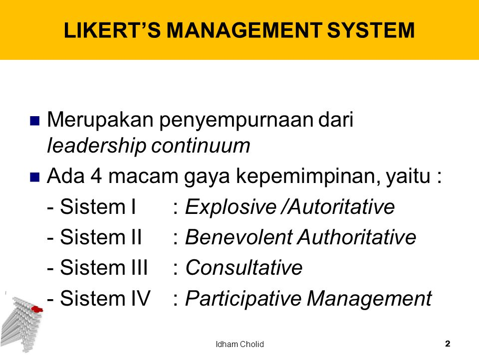 LIKERT'S MANAGEMENT SYSTEM