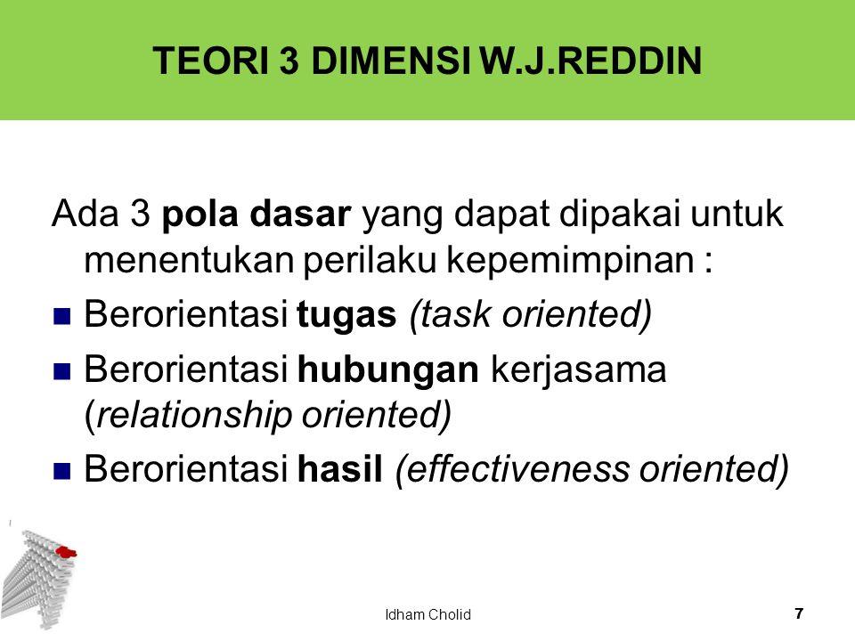 TEORI 3 DIMENSI W.J.REDDIN