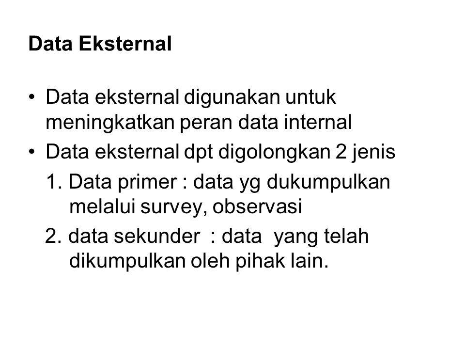 Data Eksternal Data eksternal digunakan untuk meningkatkan peran data internal. Data eksternal dpt digolongkan 2 jenis.