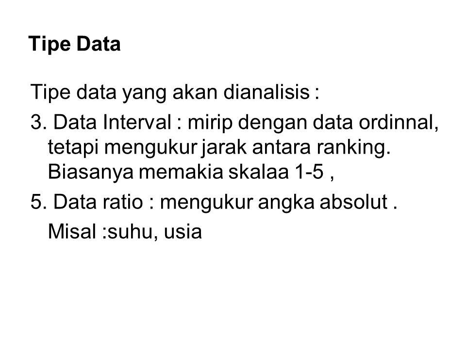 Tipe Data Tipe data yang akan dianalisis :