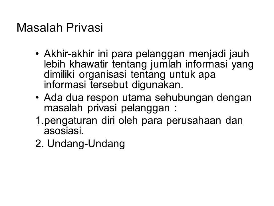 Masalah Privasi