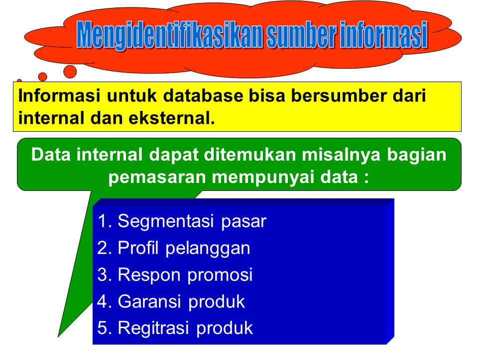 Mengidentifikasikan sumber informasi