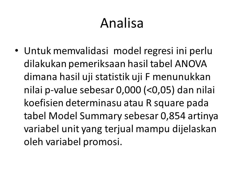 Analisa