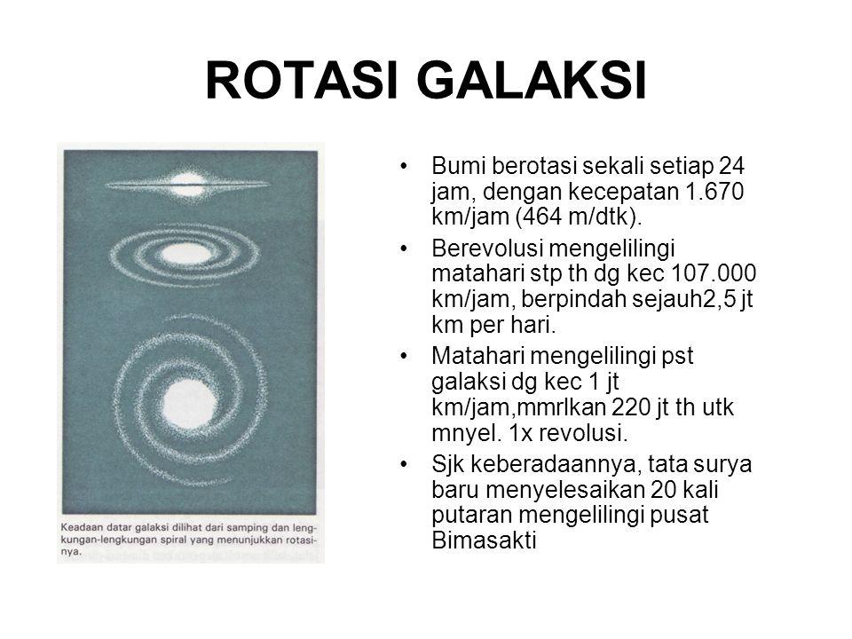 ROTASI GALAKSI Bumi berotasi sekali setiap 24 jam, dengan kecepatan 1.670 km/jam (464 m/dtk).