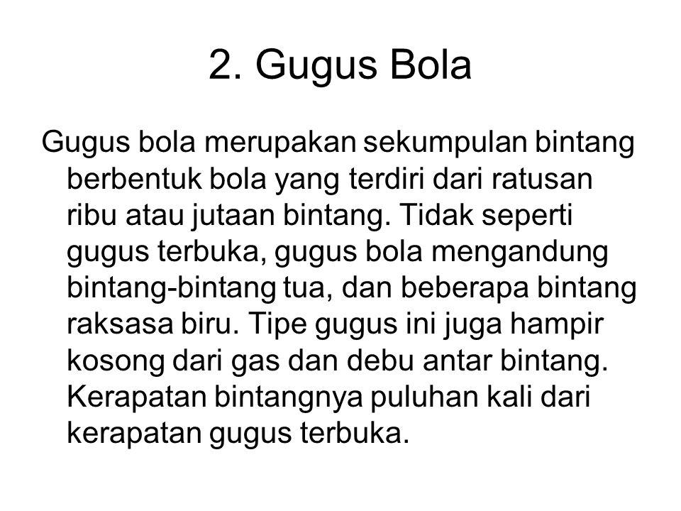 2. Gugus Bola